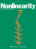Nonlinearity, journal