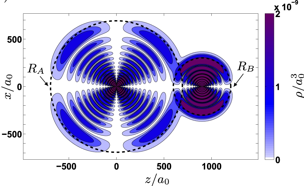 Special issue on Addressing Quantum Many-body Problems with