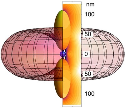 Focus on Nanoscale Quantum Optics - New Journal of Physics - IOPscience